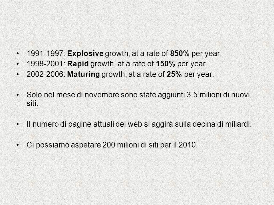 Statistiche sulle ricerche sui motori di ricerca piu famosi 6,40213Total 1666Others 37813Ask 48616AOL 84528MSN 1,79260Yahoo 2,73391Google Per Month (Millions)Per Day (Millions)Searches