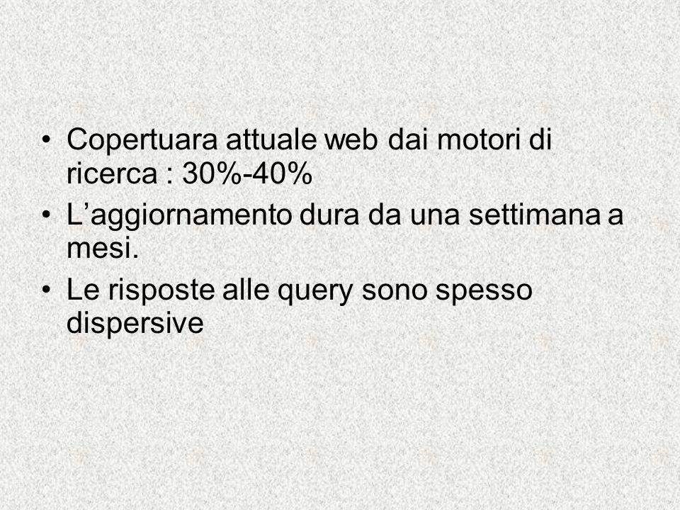 Copertuara attuale web dai motori di ricerca : 30%-40% Laggiornamento dura da una settimana a mesi.