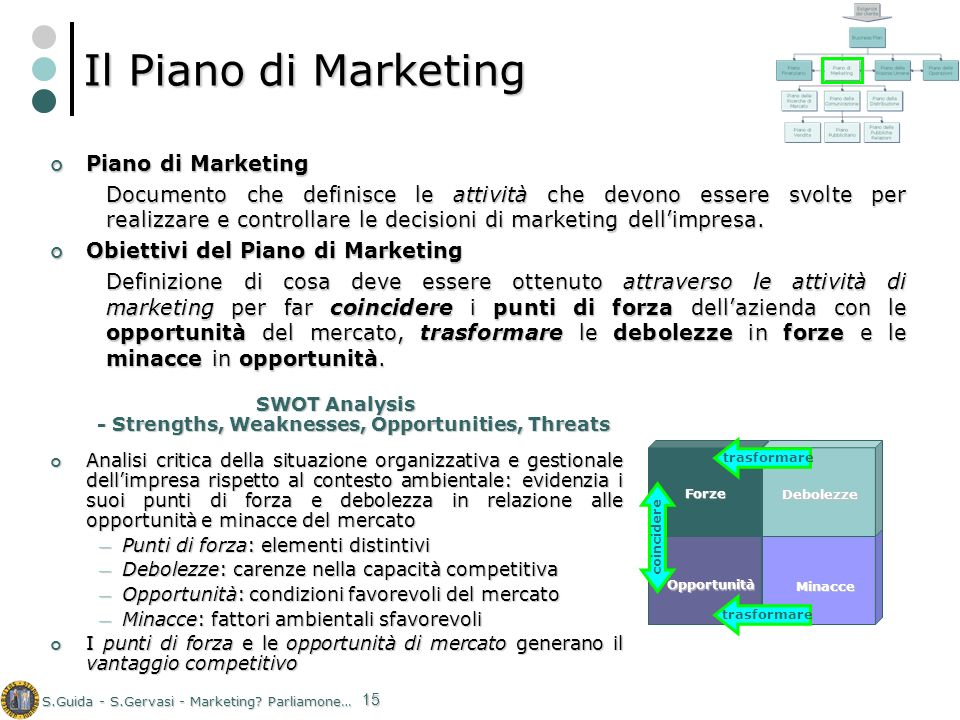 S.Guida - S.Gervasi - Marketing? Parliamone… 15 Il Piano di Marketing Piano di Marketing Piano di Marketing Documento che definisce le attività che de