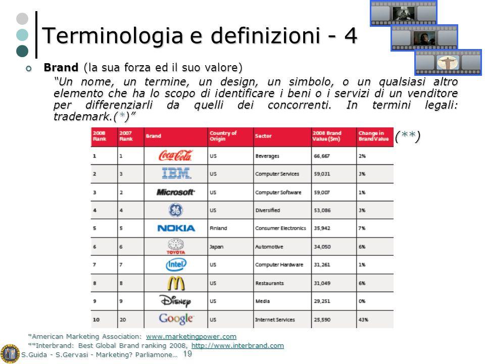 S.Guida - S.Gervasi - Marketing? Parliamone… 19 Terminologia e definizioni - 4 Brand (la sua forza ed il suo valore) Brand (la sua forza ed il suo val