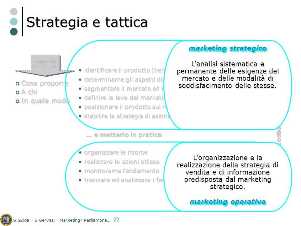 S.Guida - S.Gervasi - Marketing? Parliamone… 22 Strategia e tattica feedback identificare il prodotto (bene, servizio, idea, ecc.)identificare il prod