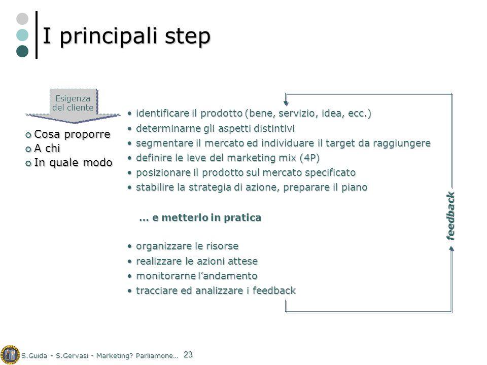 S.Guida - S.Gervasi - Marketing? Parliamone… 23 I principali step feedback identificare il prodotto (bene, servizio, idea, ecc.)identificare il prodot