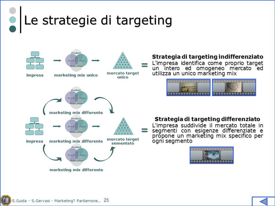 S.Guida - S.Gervasi - Marketing? Parliamone… 25 Le strategie di targeting = Strategia di targeting indifferenziato Limpresa identifica come proprio ta