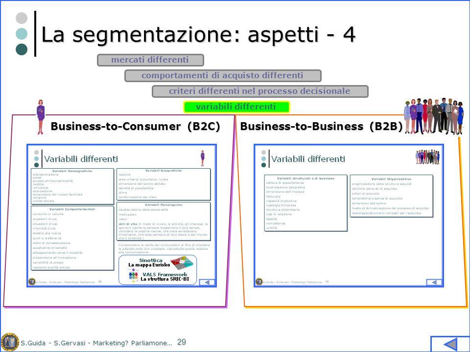 S.Guida - S.Gervasi - Marketing? Parliamone… 29 La segmentazione: aspetti - 4 criteri differenti nel processo decisionale comportamenti di acquisto di
