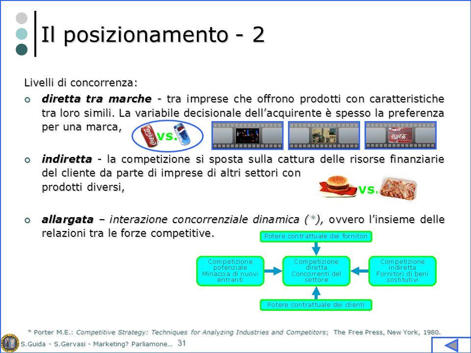 S.Guida - S.Gervasi - Marketing? Parliamone… 31 Il posizionamento - 2 Livelli di concorrenza: diretta tra marche - tra imprese che offrono prodotti co