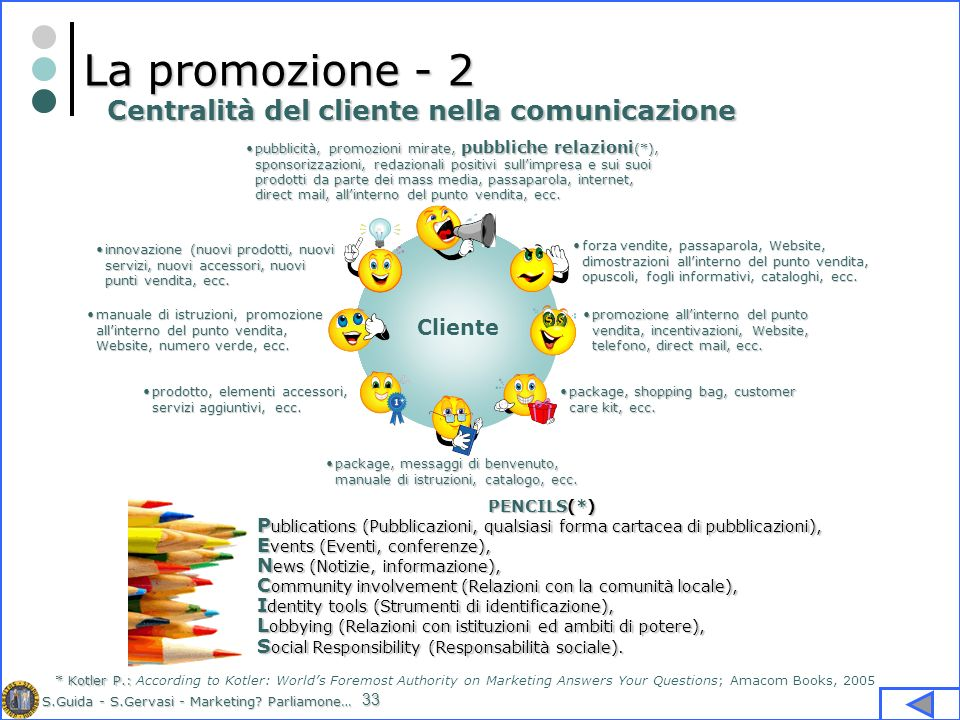S.Guida - S.Gervasi - Marketing? Parliamone… 33 La promozione - 2 * Kotler P.: * Kotler P.: According to Kotler: Worlds Foremost Authority on Marketin
