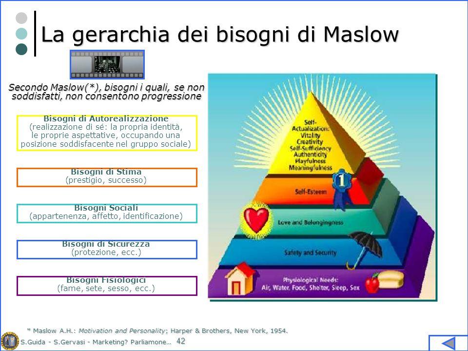 S.Guida - S.Gervasi - Marketing? Parliamone… 42 La gerarchia dei bisogni di Maslow * Maslow A.H.: Motivation and Personality; Harper & Brothers,New Yo