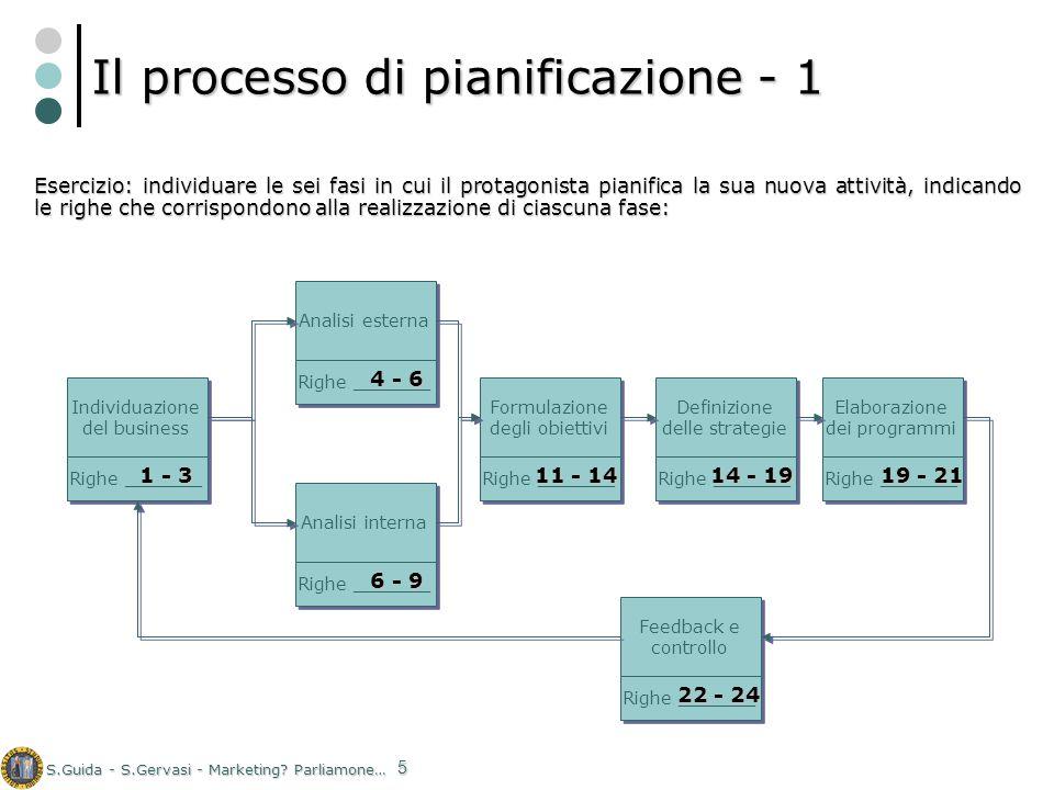 S.Guida - S.Gervasi - Marketing? Parliamone… 5 Il processo di pianificazione - 1 Esercizio: individuare le sei fasi in cui il protagonista pianifica l