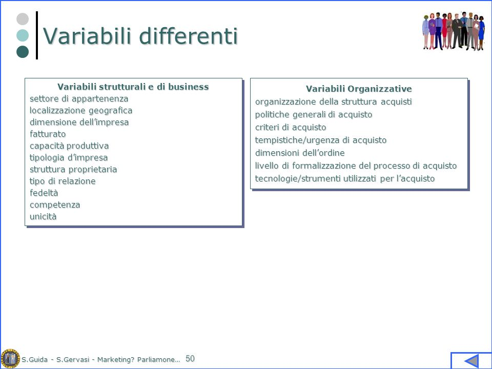 S.Guida - S.Gervasi - Marketing? Parliamone… 50 Variabili differenti Variabili strutturali e di business settore di appartenenza localizzazione geogra