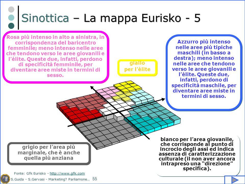 S.Guida - S.Gervasi - Marketing? Parliamone… 55 Sinottica – La mappa Eurisko - 5 bianco per larea giovanile, che corrisponde al punto di incrocio degl