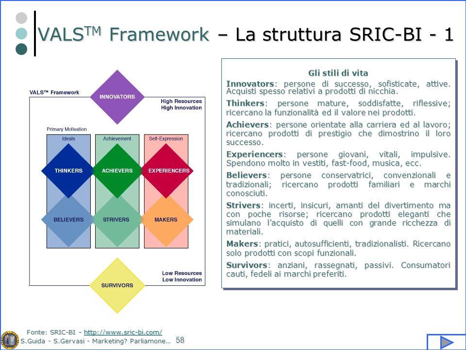 S.Guida - S.Gervasi - Marketing? Parliamone… 58 VALS TM Framework – La struttura SRIC-BI - 1 Gli stili di vita Innovators: persone di successo, sofist