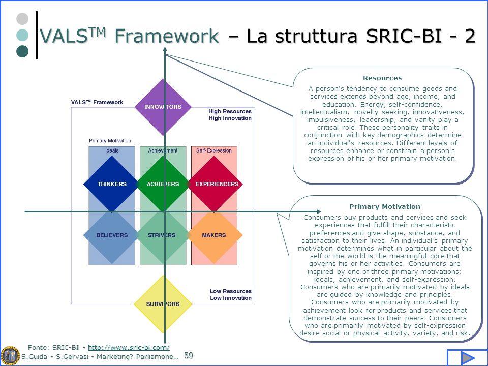 S.Guida - S.Gervasi - Marketing? Parliamone… 59 VALS TM Framework – La struttura SRIC-BI - 2 Fonte: SRIC-BI - http://www.sric-bi.com/ http://www.sric-