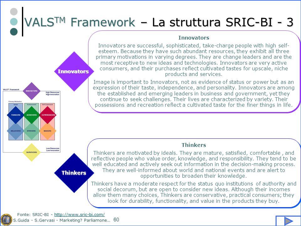 S.Guida - S.Gervasi - Marketing? Parliamone… 60 VALS TM Framework – La struttura SRIC-BI - 3 Innovators Innovators are successful, sophisticated, take