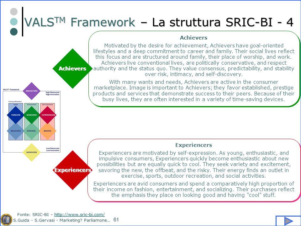 S.Guida - S.Gervasi - Marketing? Parliamone… 61 VALS TM Framework – La struttura SRIC-BI - 4 Achievers Motivated by the desire for achievement, Achiev