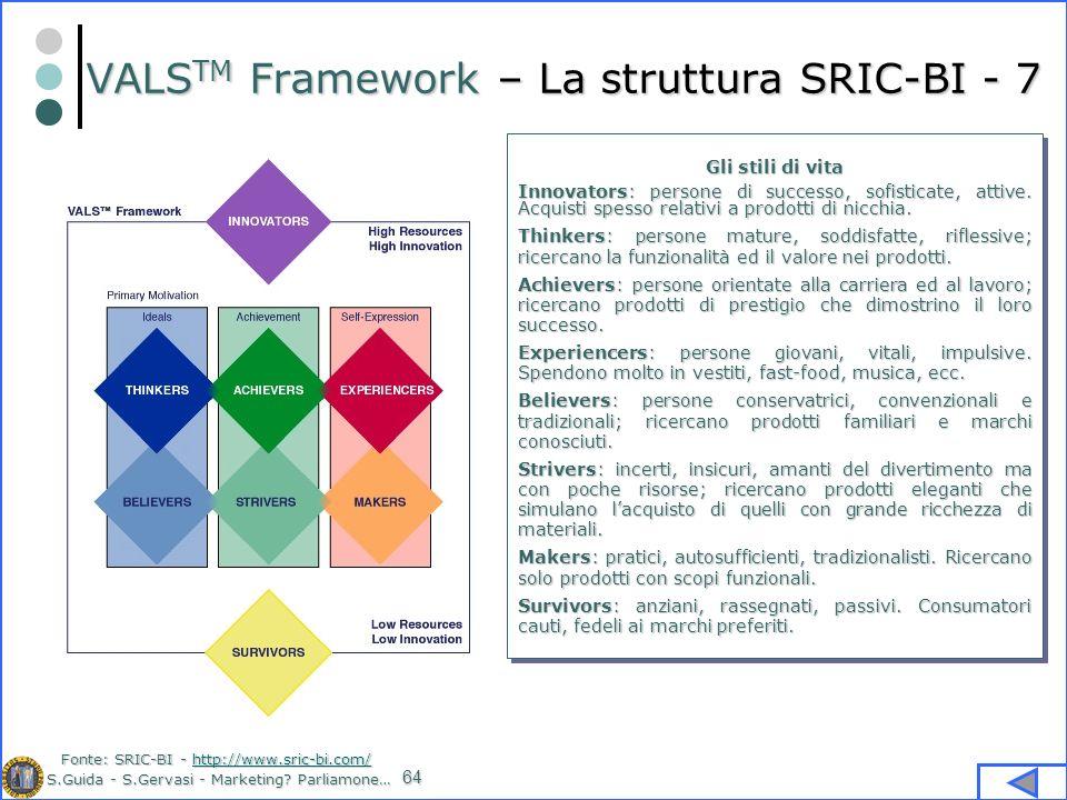 S.Guida - S.Gervasi - Marketing? Parliamone… 64 VALS TM Framework – La struttura SRIC-BI - 7 Gli stili di vita Innovators: persone di successo, sofist