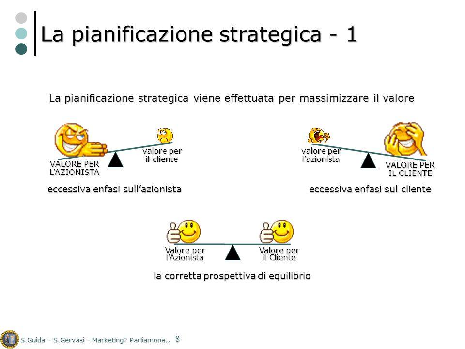 S.Guida - S.Gervasi - Marketing? Parliamone… 8 La pianificazione strategica - 1 La pianificazione strategica viene effettuata per massimizzare il valo