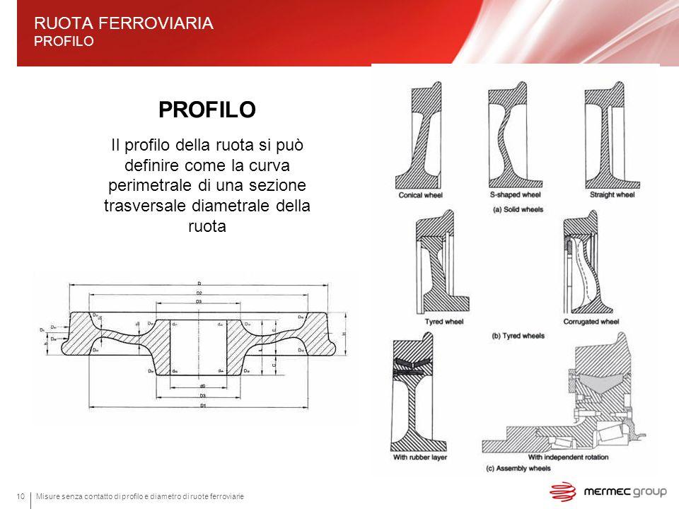 Misure senza contatto di profilo e diametro di ruote ferroviarie10 RUOTA FERROVIARIA PROFILO PROFILO Il profilo della ruota si può definire come la cu