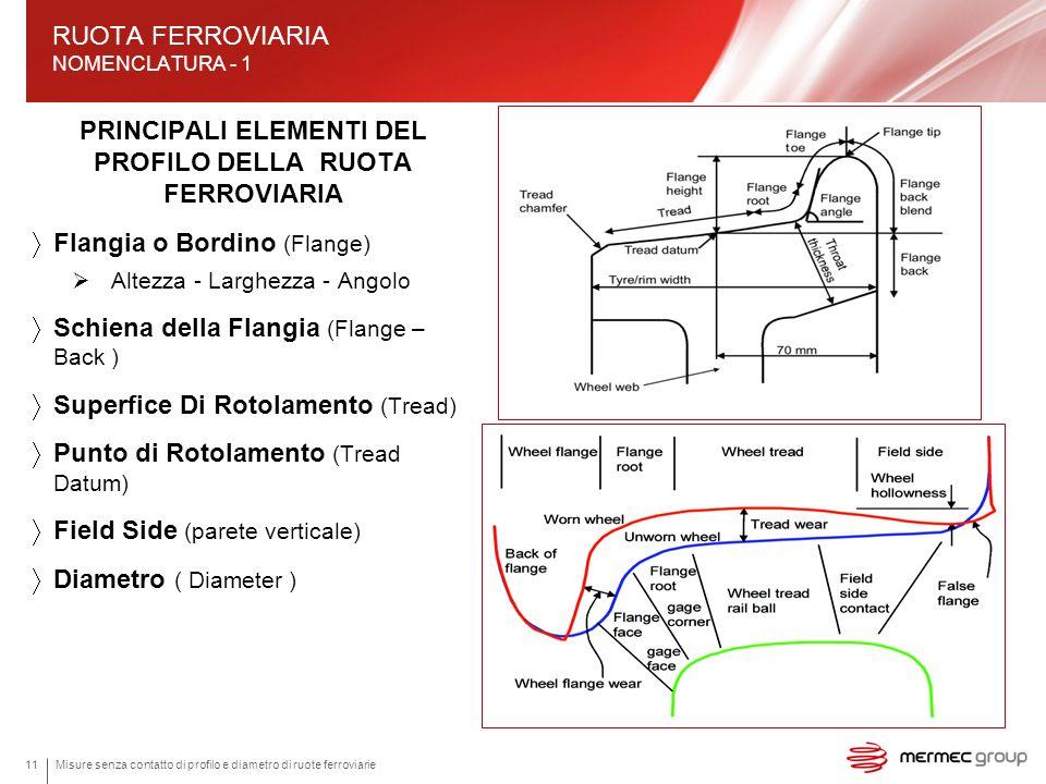 Misure senza contatto di profilo e diametro di ruote ferroviarie11 PRINCIPALI ELEMENTI DEL PROFILO DELLA RUOTA FERROVIARIA Flangia o Bordino (Flange)