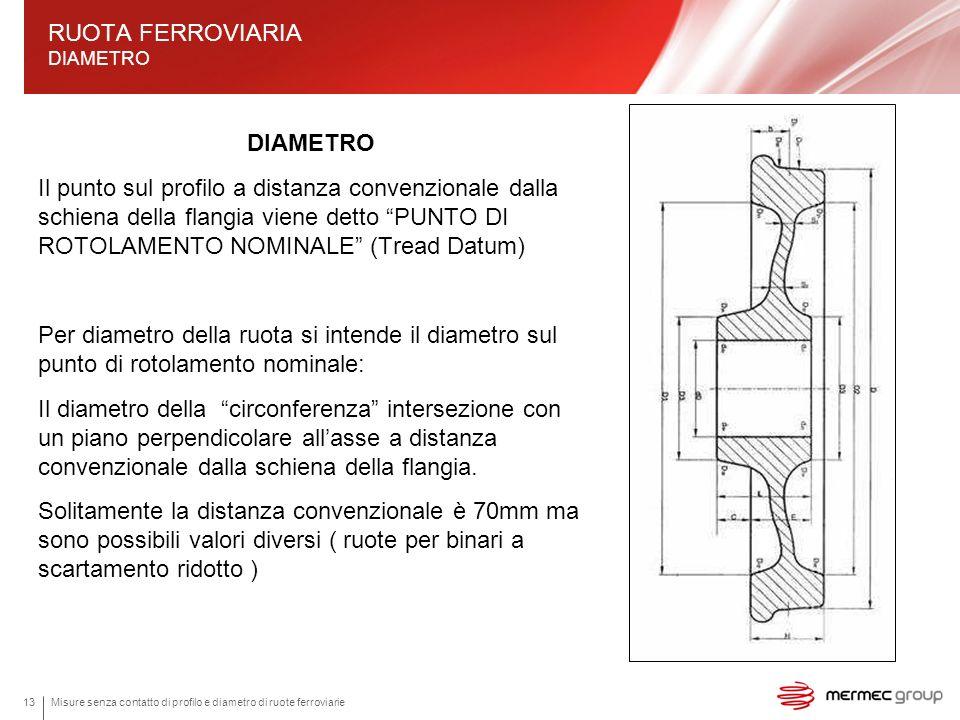 Misure senza contatto di profilo e diametro di ruote ferroviarie13 RUOTA FERROVIARIA DIAMETRO DIAMETRO Il punto sul profilo a distanza convenzionale d