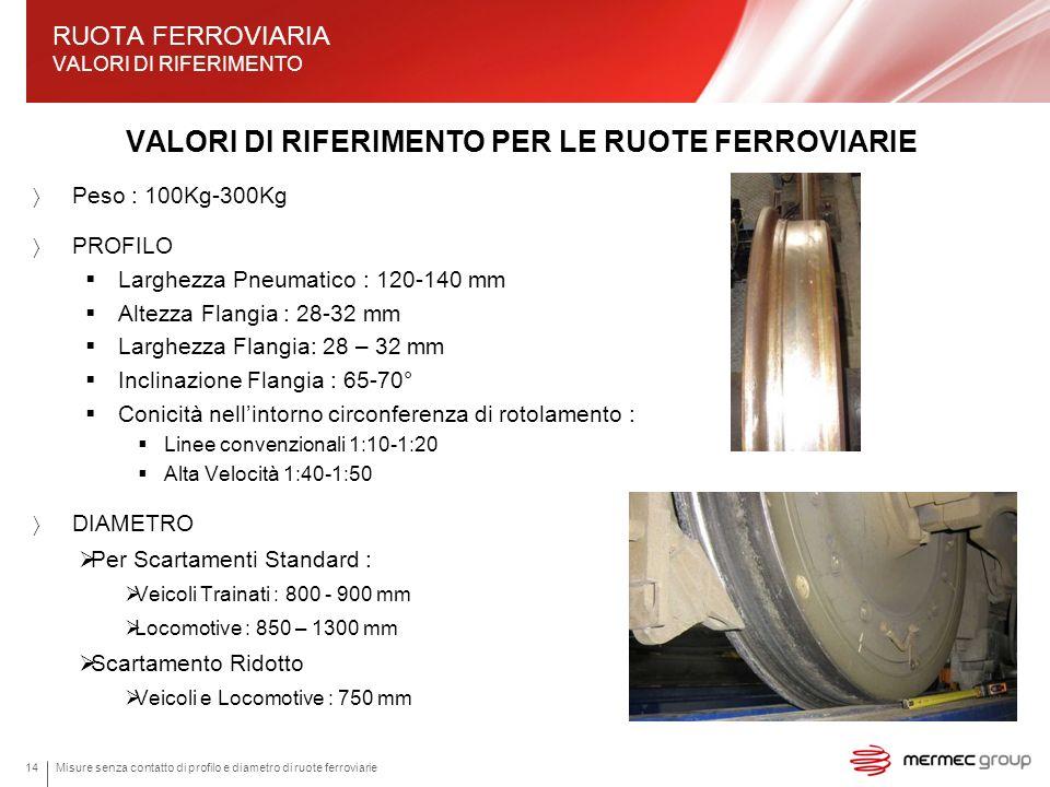 Misure senza contatto di profilo e diametro di ruote ferroviarie14 VALORI DI RIFERIMENTO PER LE RUOTE FERROVIARIE Peso : 100Kg-300Kg PROFILO Larghezza