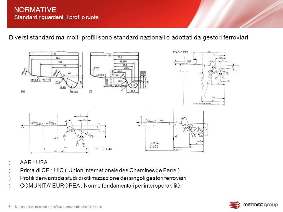Misure senza contatto di profilo e diametro di ruote ferroviarie15 AAR : USA Prima di CE : UIC ( Union Internationale des Chamines de Ferre ) Profili