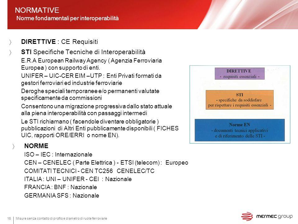 Misure senza contatto di profilo e diametro di ruote ferroviarie16 DIRETTIVE : CE Requisiti STI Specifiche Tecniche di Interoperabilità E.R.A European