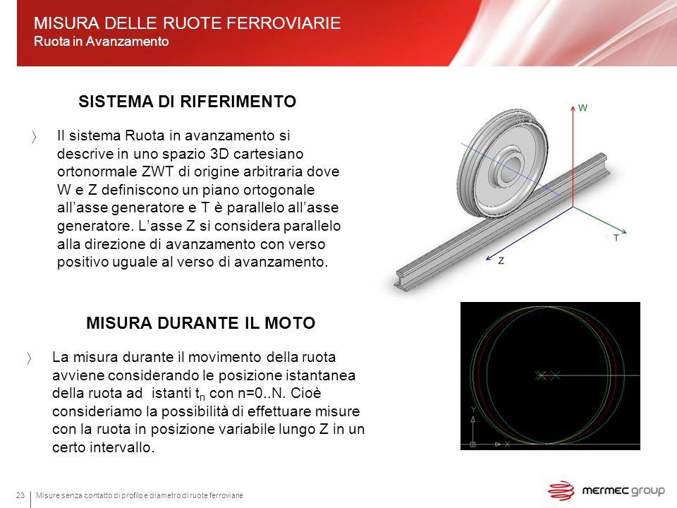Misure senza contatto di profilo e diametro di ruote ferroviarie23 SISTEMA DI RIFERIMENTO Il sistema Ruota in avanzamento si descrive in uno spazio 3D