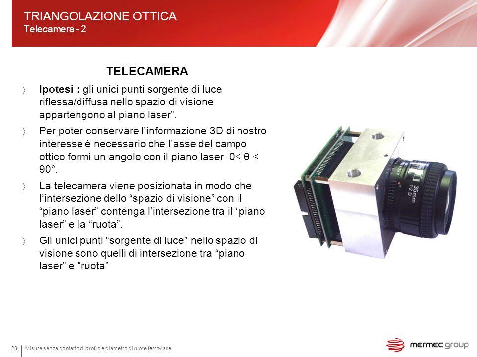 Misure senza contatto di profilo e diametro di ruote ferroviarie28 TRIANGOLAZIONE OTTICA Telecamera - 2 TELECAMERA Ipotesi : gli unici punti sorgente
