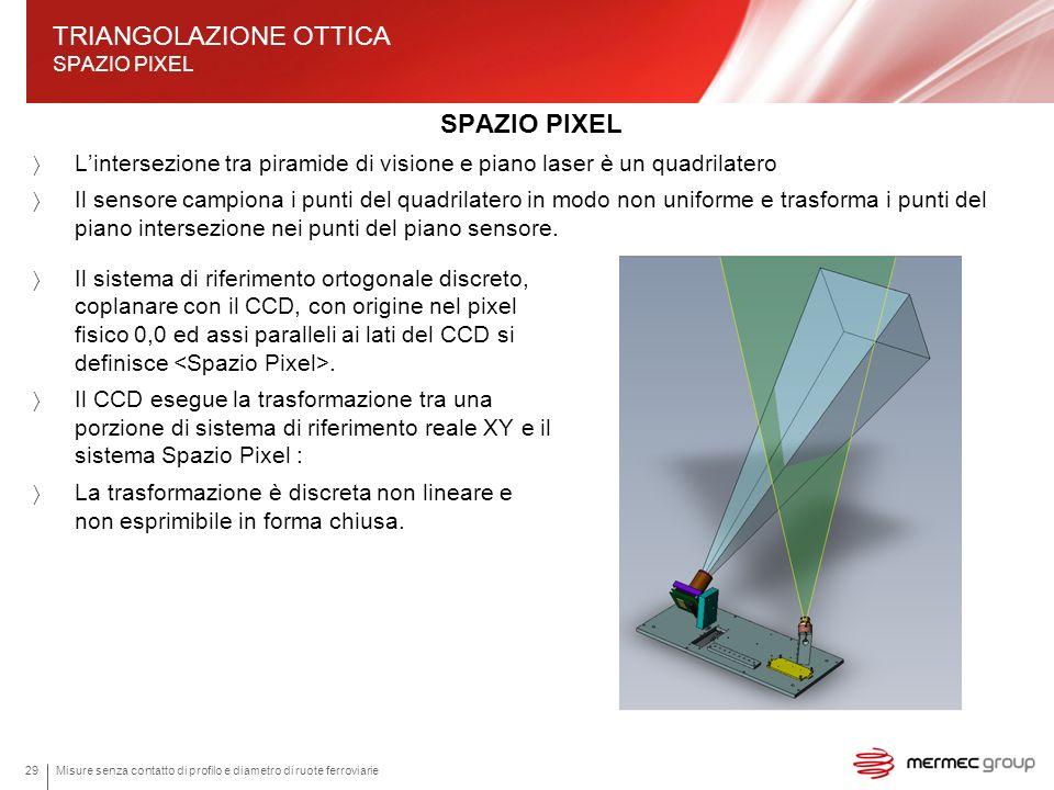 Misure senza contatto di profilo e diametro di ruote ferroviarie29 SPAZIO PIXEL Lintersezione tra piramide di visione e piano laser è un quadrilatero