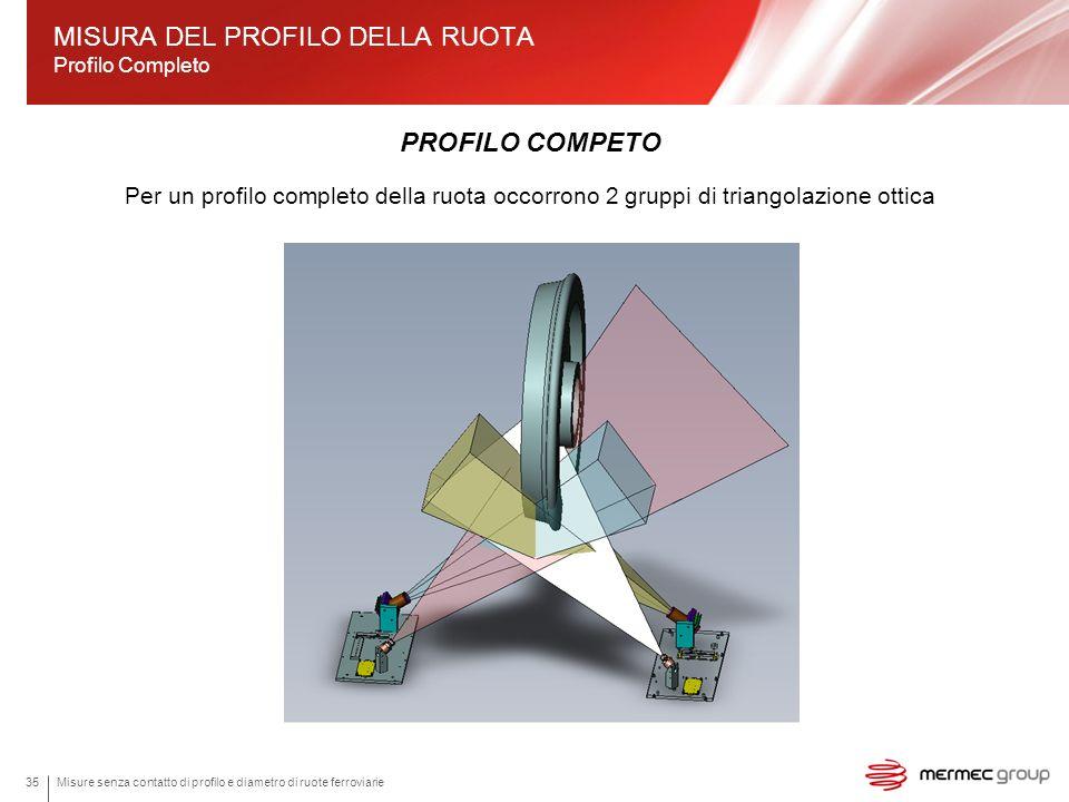Misure senza contatto di profilo e diametro di ruote ferroviarie35 PROFILO COMPETO MISURA DEL PROFILO DELLA RUOTA Profilo Completo Per un profilo comp