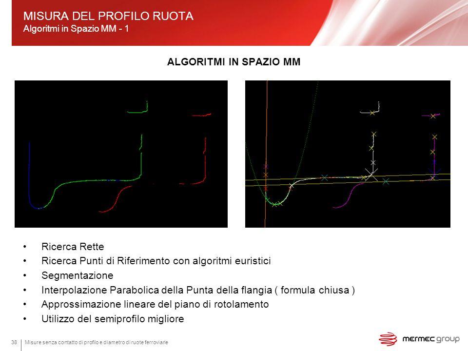 Misure senza contatto di profilo e diametro di ruote ferroviarie38 ALGORITMI IN SPAZIO MM MISURA DEL PROFILO RUOTA Algoritmi in Spazio MM - 1 Ricerca