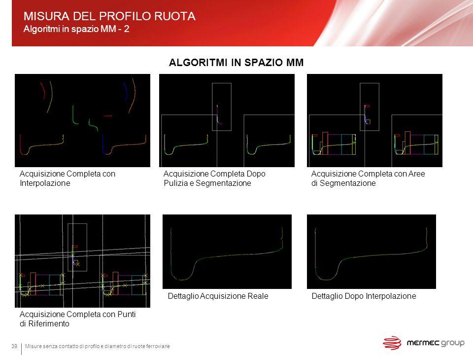 Misure senza contatto di profilo e diametro di ruote ferroviarie39 ALGORITMI IN SPAZIO MM MISURA DEL PROFILO RUOTA Algoritmi in spazio MM - 2 Acquisiz