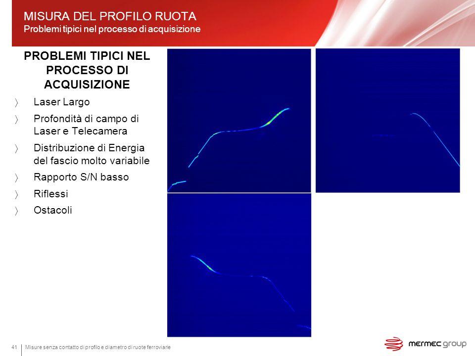 Misure senza contatto di profilo e diametro di ruote ferroviarie41 PROBLEMI TIPICI NEL PROCESSO DI ACQUISIZIONE Laser Largo Profondità di campo di Las