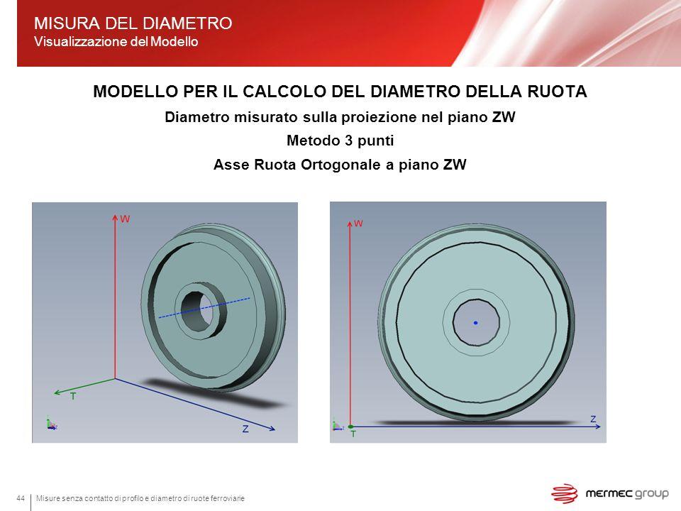 Misure senza contatto di profilo e diametro di ruote ferroviarie44 MODELLO PER IL CALCOLO DEL DIAMETRO DELLA RUOTA Diametro misurato sulla proiezione