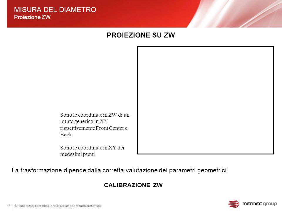 Misure senza contatto di profilo e diametro di ruote ferroviarie47 PROIEZIONE SU ZW MISURA DEL DIAMETRO Proiezione ZW La trasformazione dipende dalla