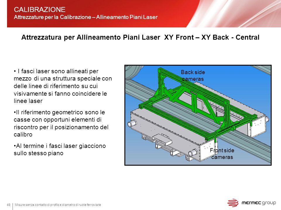 Misure senza contatto di profilo e diametro di ruote ferroviarie49 Attrezzatura per Allineamento Piani Laser XY Front – XY Back - Central CALIBRAZIONE