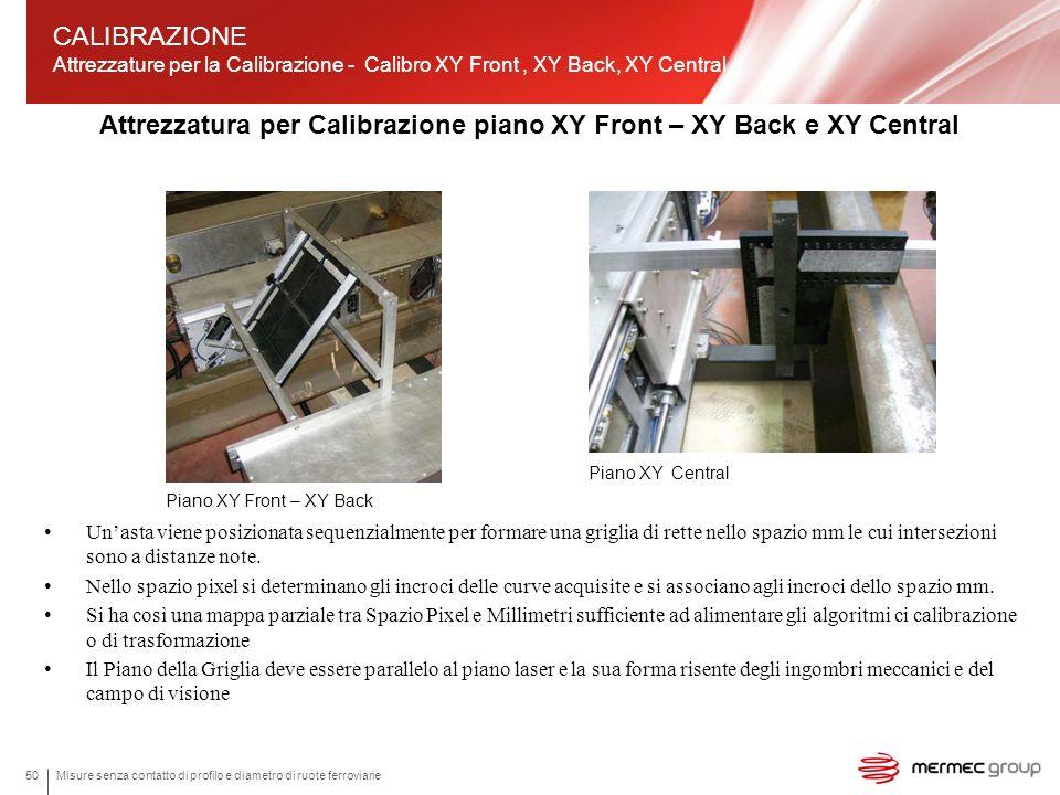 Misure senza contatto di profilo e diametro di ruote ferroviarie50 Attrezzatura per Calibrazione piano XY Front – XY Back e XY Central CALIBRAZIONE At
