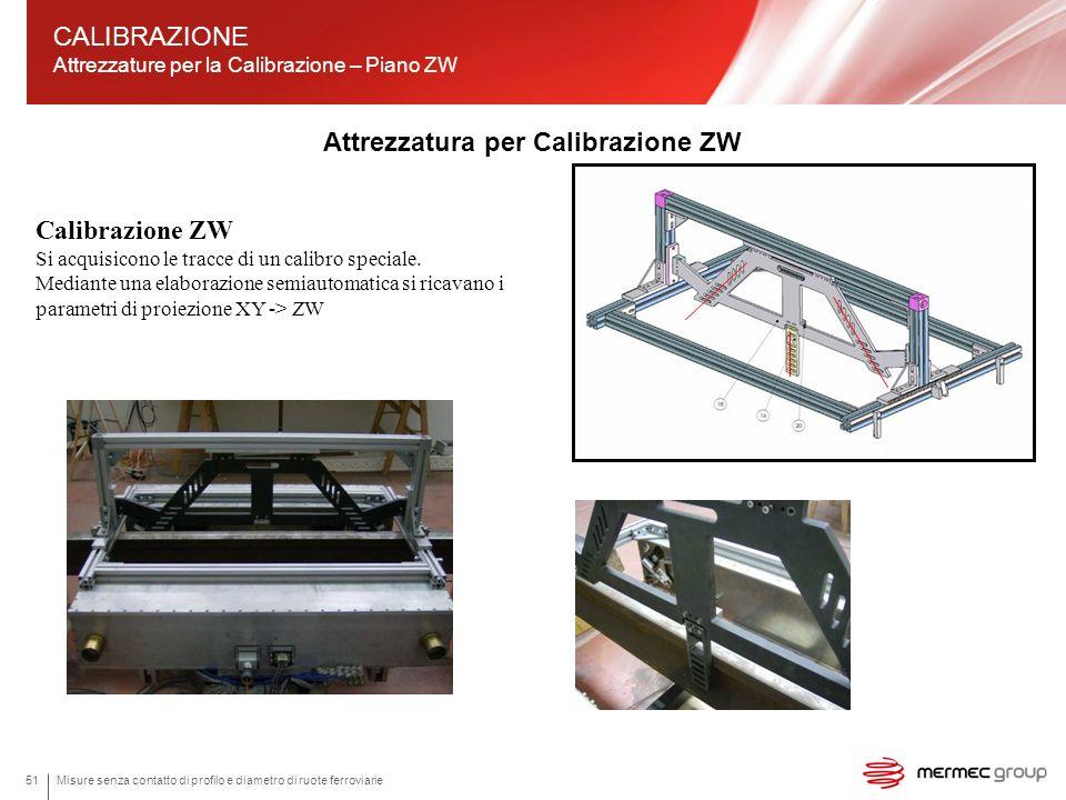 Misure senza contatto di profilo e diametro di ruote ferroviarie51 Attrezzatura per Calibrazione ZW CALIBRAZIONE Attrezzature per la Calibrazione – Pi