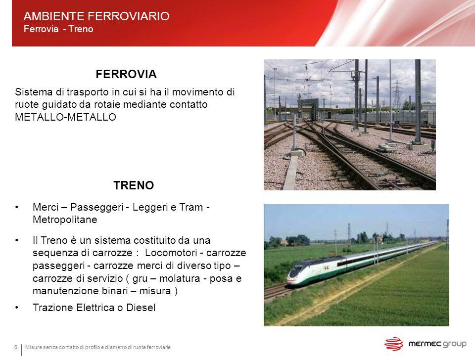 Misure senza contatto di profilo e diametro di ruote ferroviarie6 FERROVIA Sistema di trasporto in cui si ha il movimento di ruote guidato da rotaie m