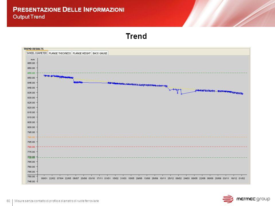 P RESENTAZIONE D ELLE I NFORMAZIONI Output Trend Misure senza contatto di profilo e diametro di ruote ferroviarie60 Trend