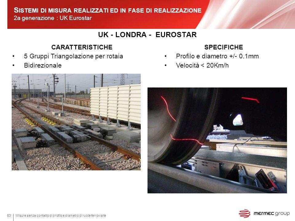 S ISTEMI DI MISURA REALIZZATI ED IN FASE DI REALIZZAZIONE 2a generazione : UK Eurostar UK - LONDRA - EUROSTAR Misure senza contatto di profilo e diame
