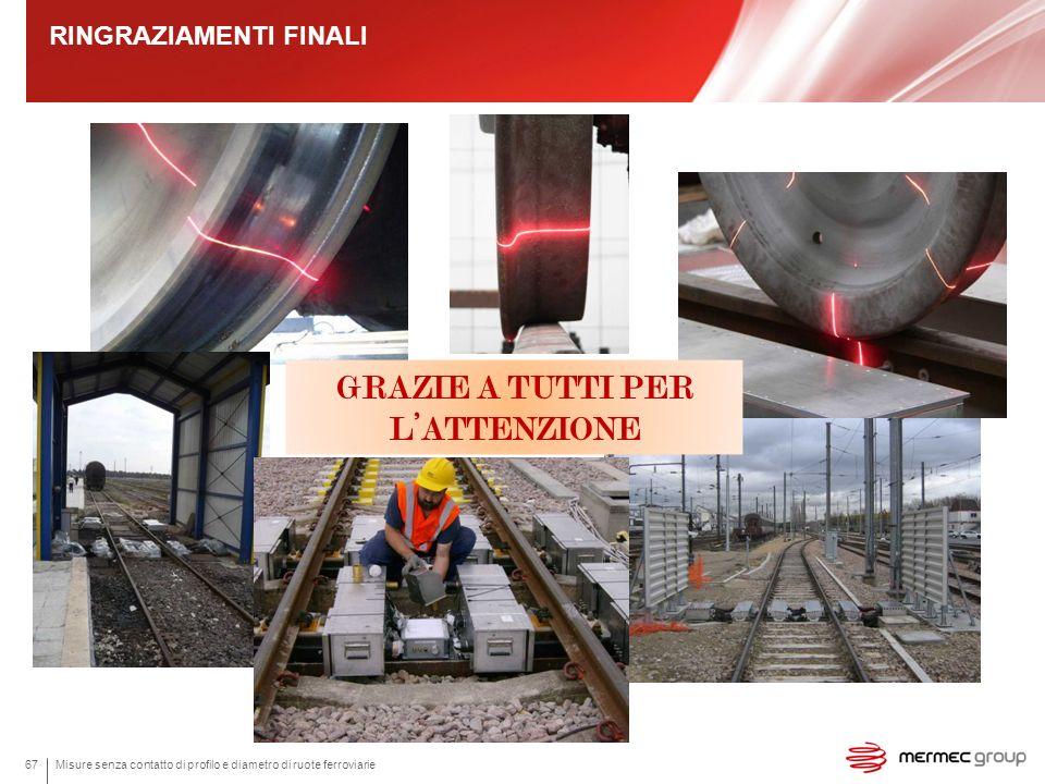 RINGRAZIAMENTI FINALI Misure senza contatto di profilo e diametro di ruote ferroviarie67 GRAZIE A TUTTI PER LATTENZIONE