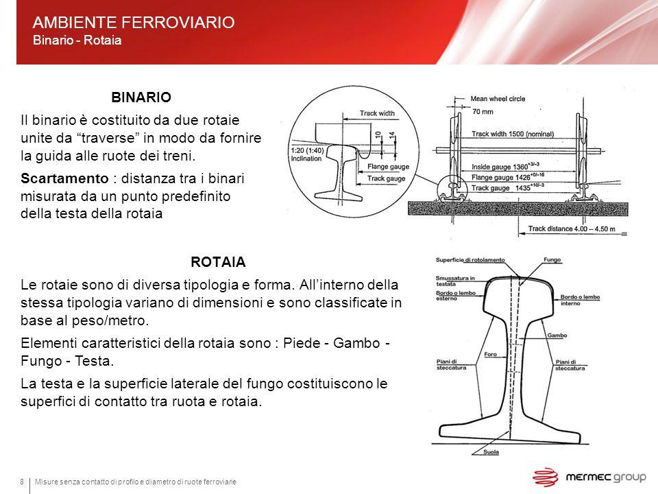 Misure senza contatto di profilo e diametro di ruote ferroviarie8 AMBIENTE FERROVIARIO Binario - Rotaia BINARIO Il binario è costituito da due rotaie