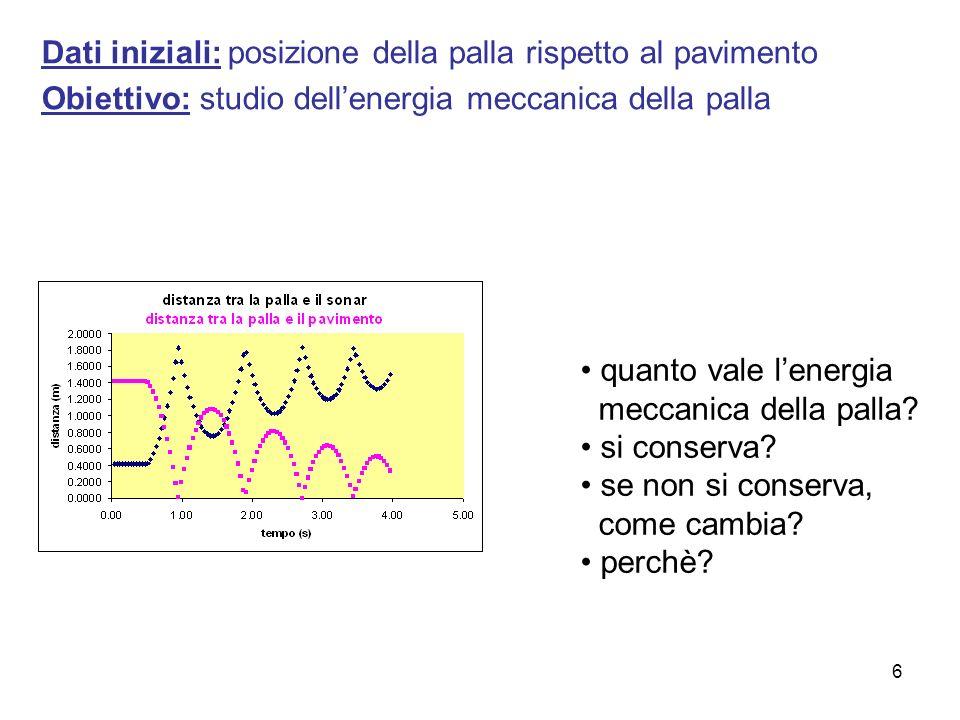 6 Dati iniziali: posizione della palla rispetto al pavimento Obiettivo: studio dellenergia meccanica della palla quanto vale lenergia meccanica della