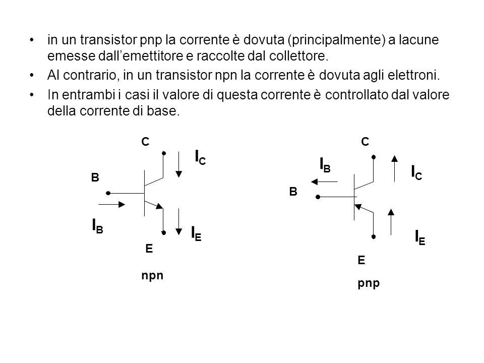 in un transistor pnp la corrente è dovuta (principalmente) a lacune emesse dallemettitore e raccolte dal collettore. Al contrario, in un transistor np