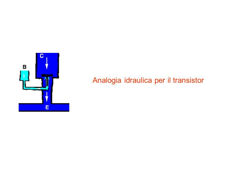 Analogia idraulica per il transistor