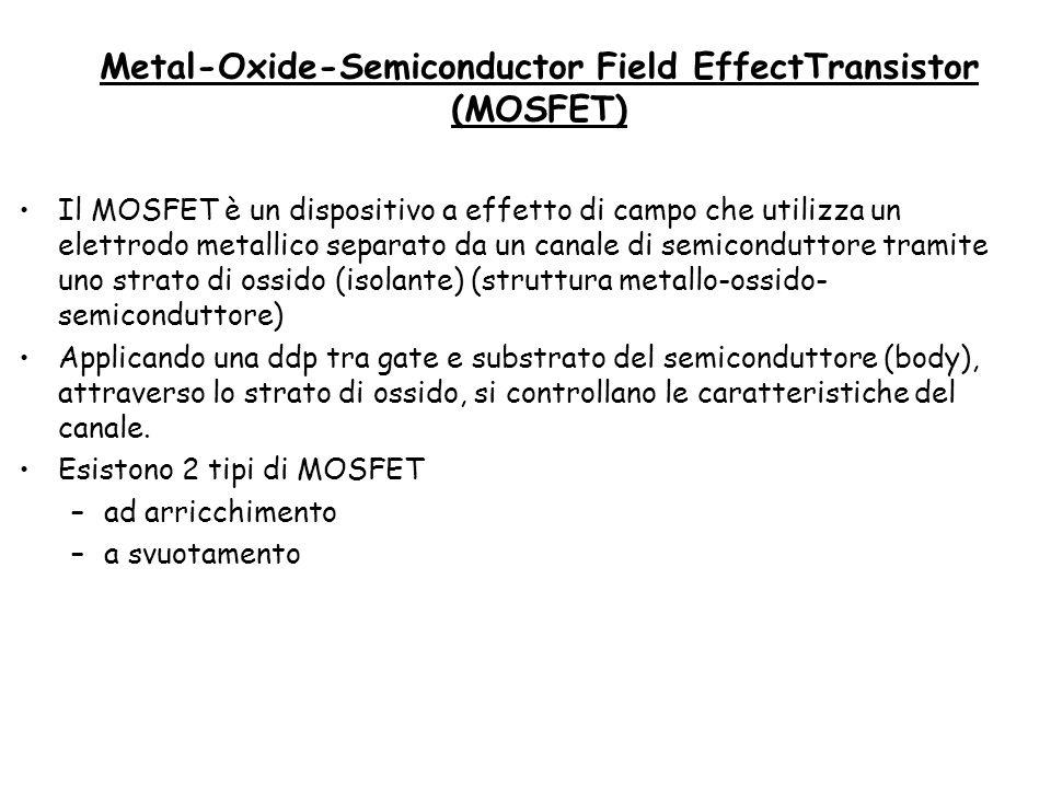 Il MOSFET è un dispositivo a effetto di campo che utilizza un elettrodo metallico separato da un canale di semiconduttore tramite uno strato di ossido (isolante) (struttura metallo-ossido- semiconduttore) Applicando una ddp tra gate e substrato del semiconduttore (body), attraverso lo strato di ossido, si controllano le caratteristiche del canale.