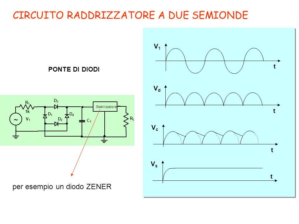 V1V1 t VdVd t VsVs t VcVc t PONTE DI DIODI per esempio un diodo ZENER RLRL C1C1 R1R1 1k V1V1 Stabilizzatore D3D3 D4D4 D2D2 D1D1 CIRCUITO RADDRIZZATORE