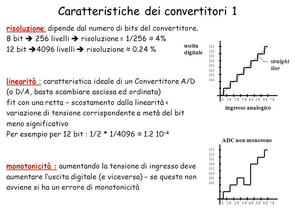 Caratteristiche dei convertitori 1 risoluzione: dipende dal numero di bits del convertitore. 8 bit 256 livelli risoluzione = 1/256 4% 12 bit 4096 live
