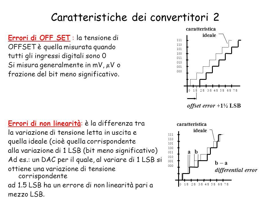 Caratteristiche dei convertitori 2 Errori di OFF SET : la tensione di OFFSET è quella misurata quando tutti gli ingressi digitali sono 0 Si misura gen